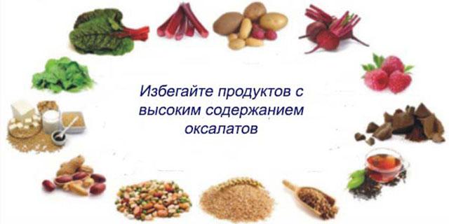 oxalate-dieta