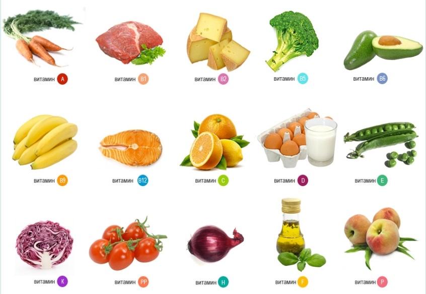 витамины для школьников